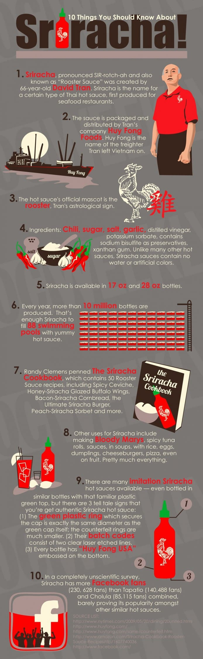 10 Things You Should Know About Sriracha