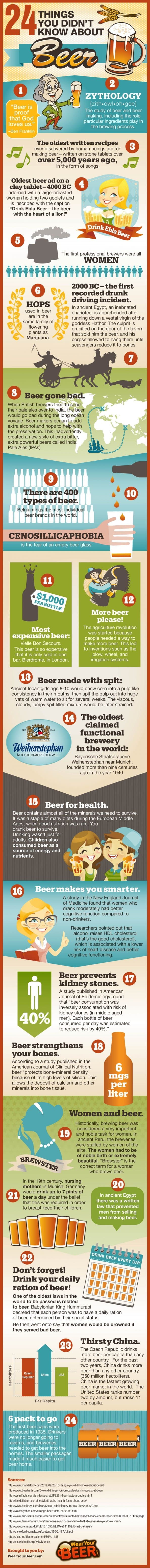 24 things you didnt know about beer