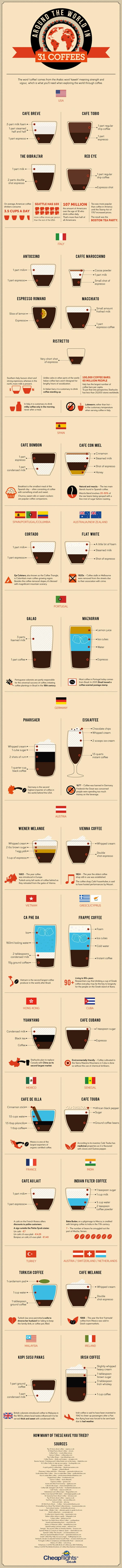 31 coffees around the world