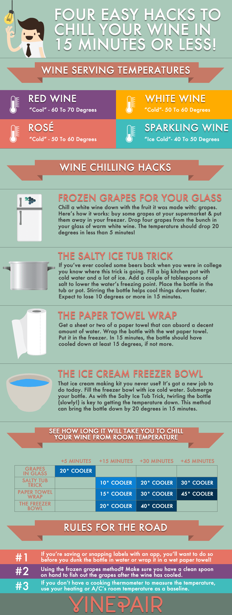 4 hacks cool wine perfect temperature infographic