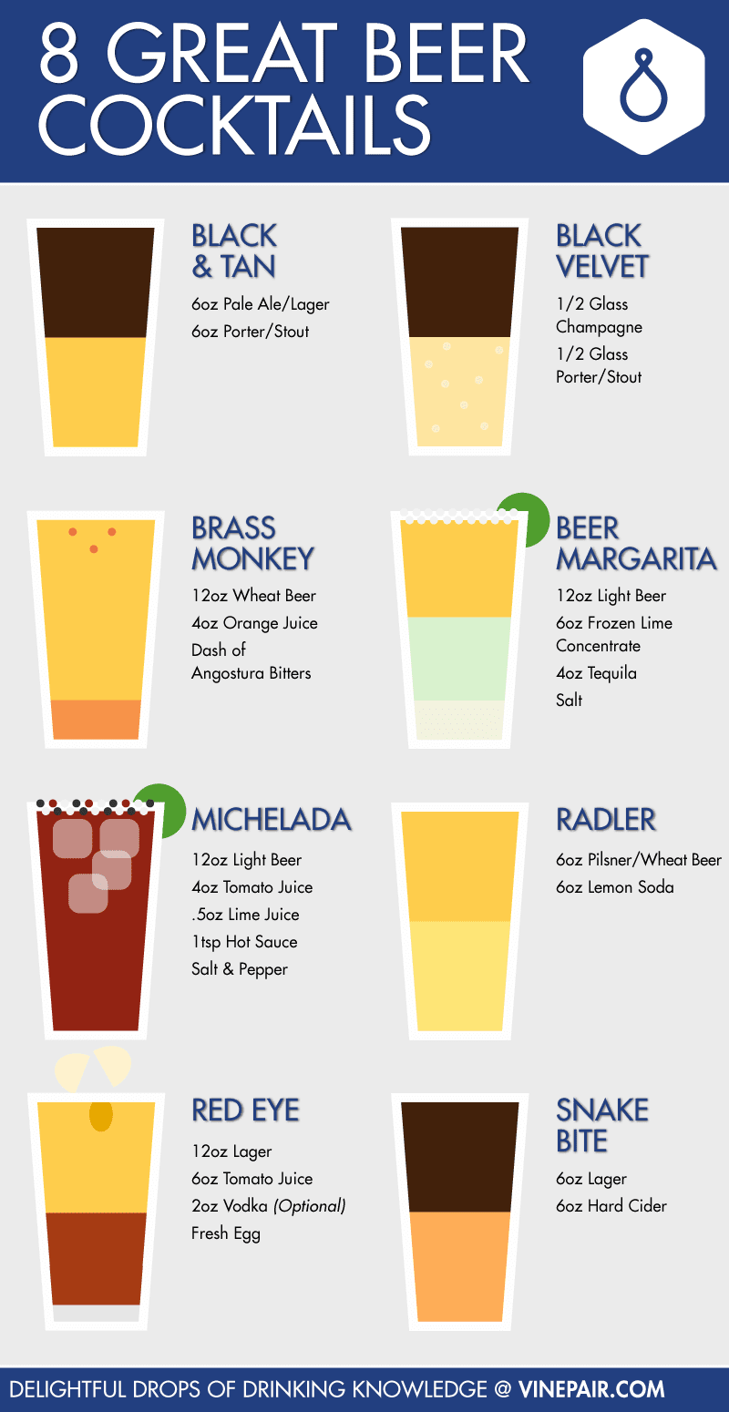 Best Cocktail Recipes 11 Cocktail Charts That Will Make You