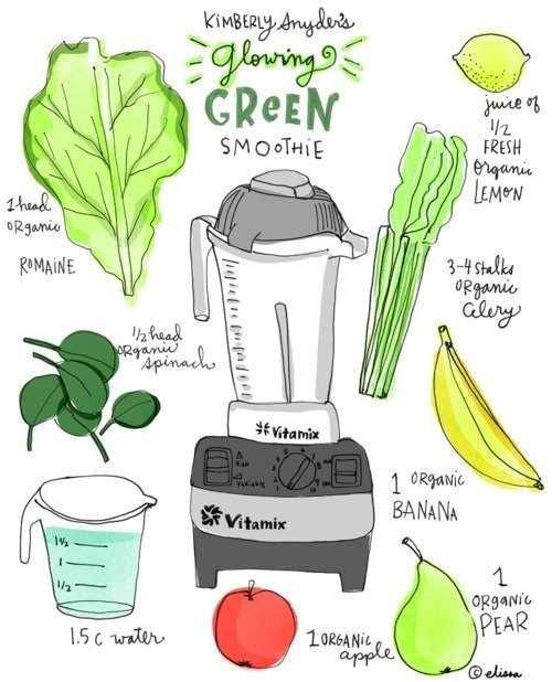 Blending For Health Smoothie Infograph