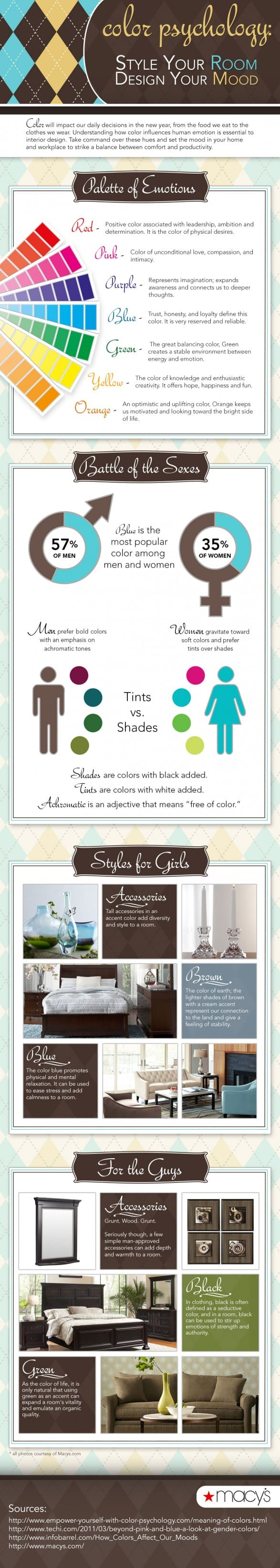Color Psychology Style Your Room Design Your Mood
