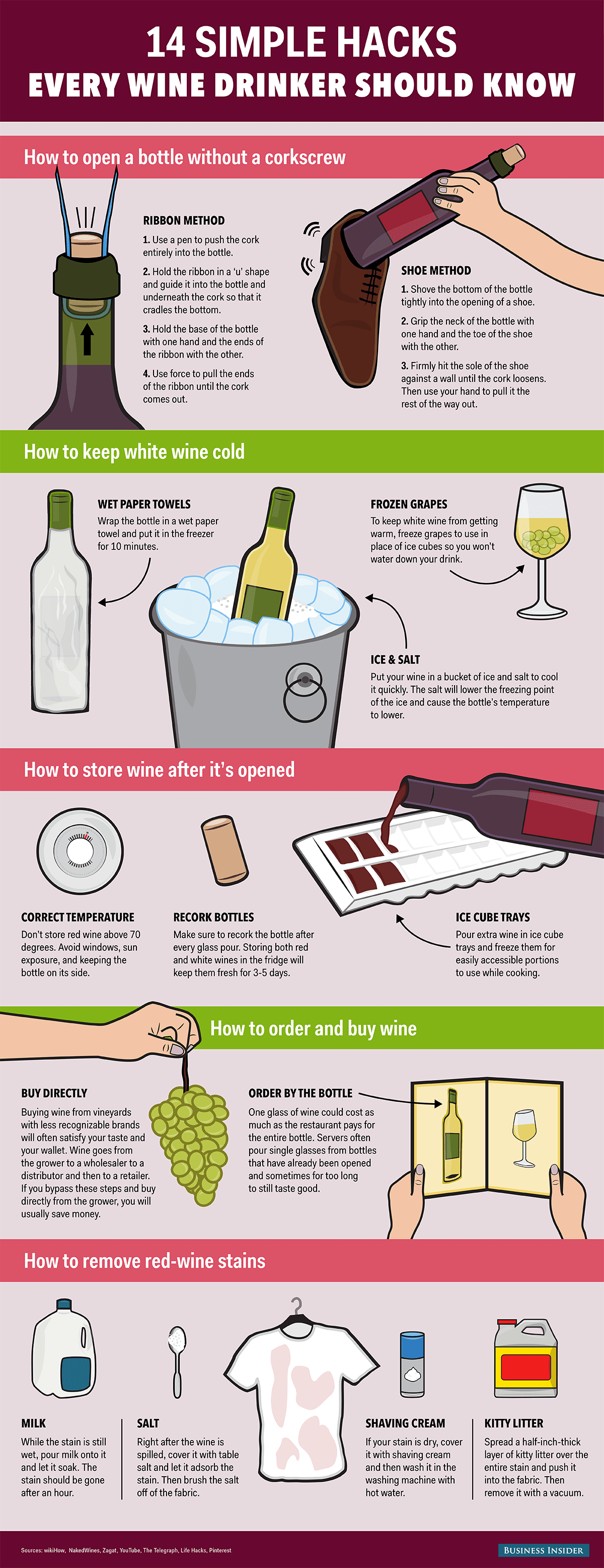 graphics winehacks