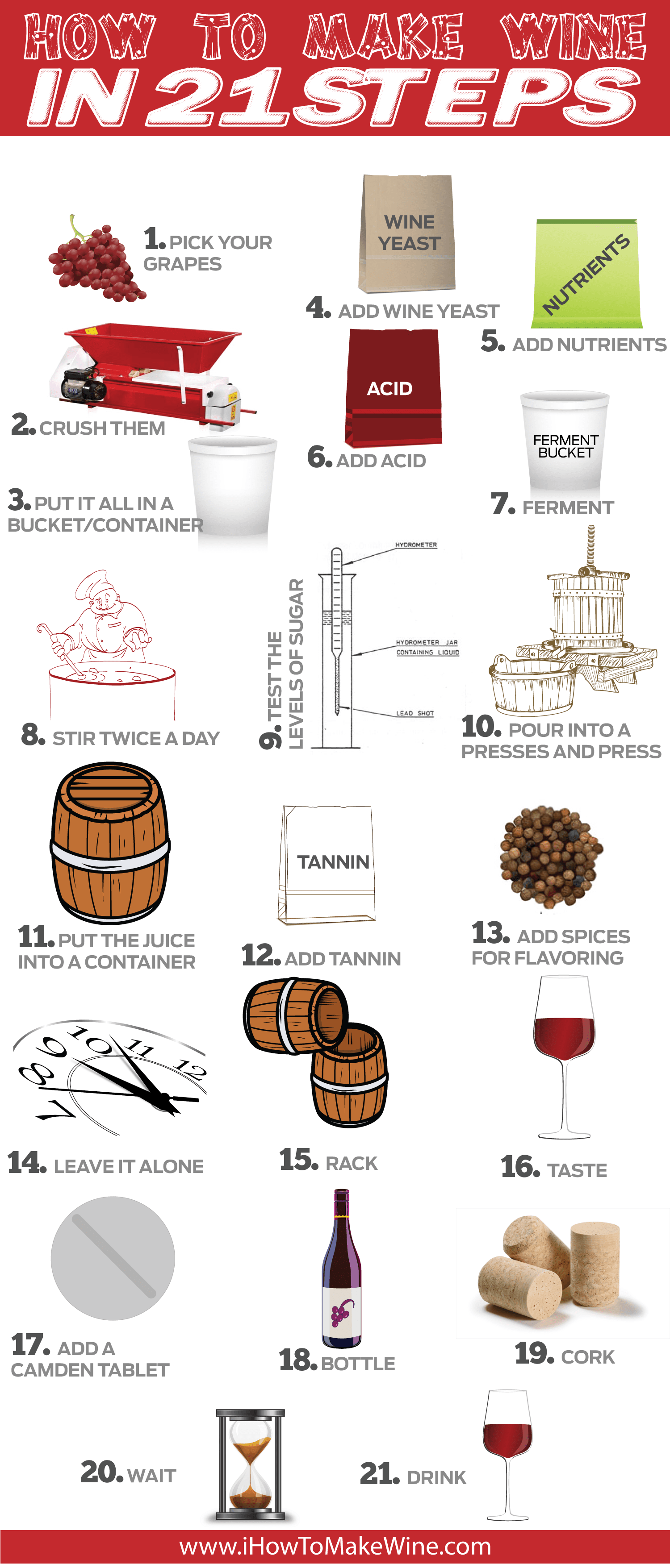 how to make wine in 21 steps