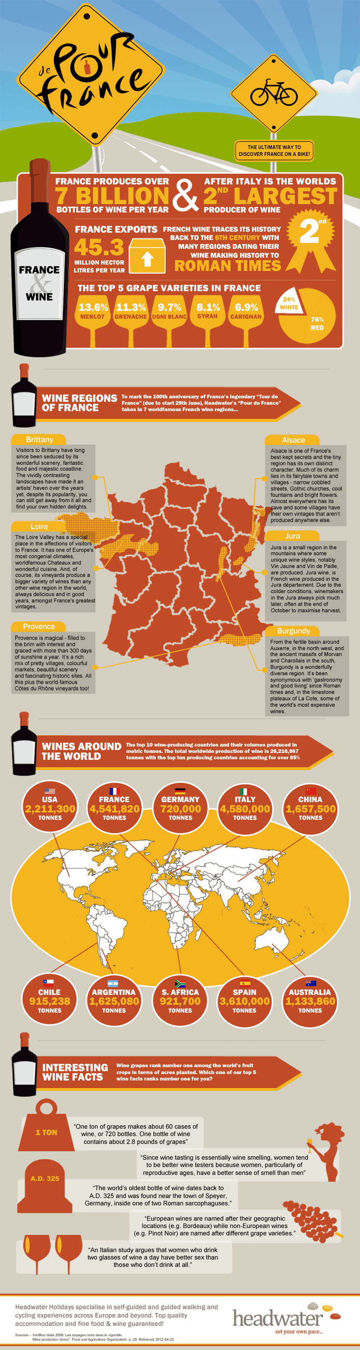pour de france some corking facts about french wine
