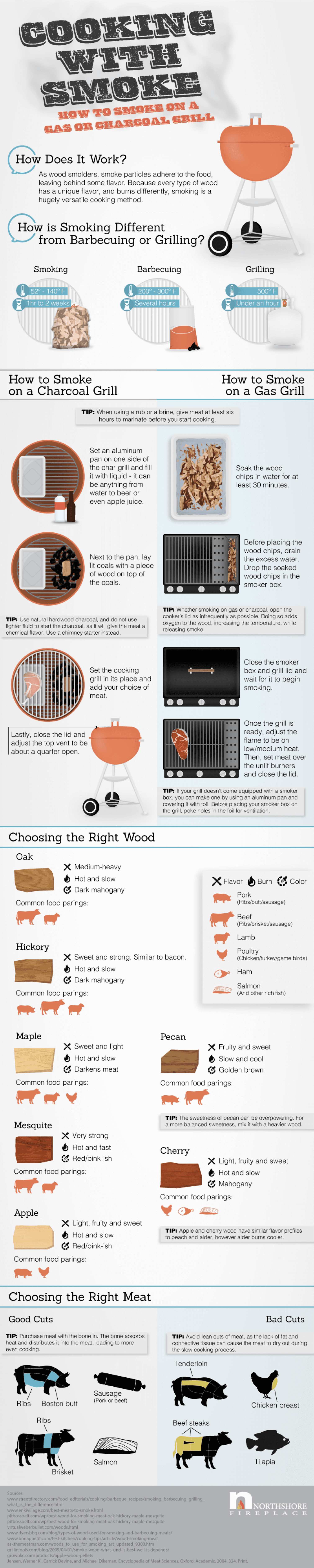 your guide to smoking food on a gas or charcoal grill