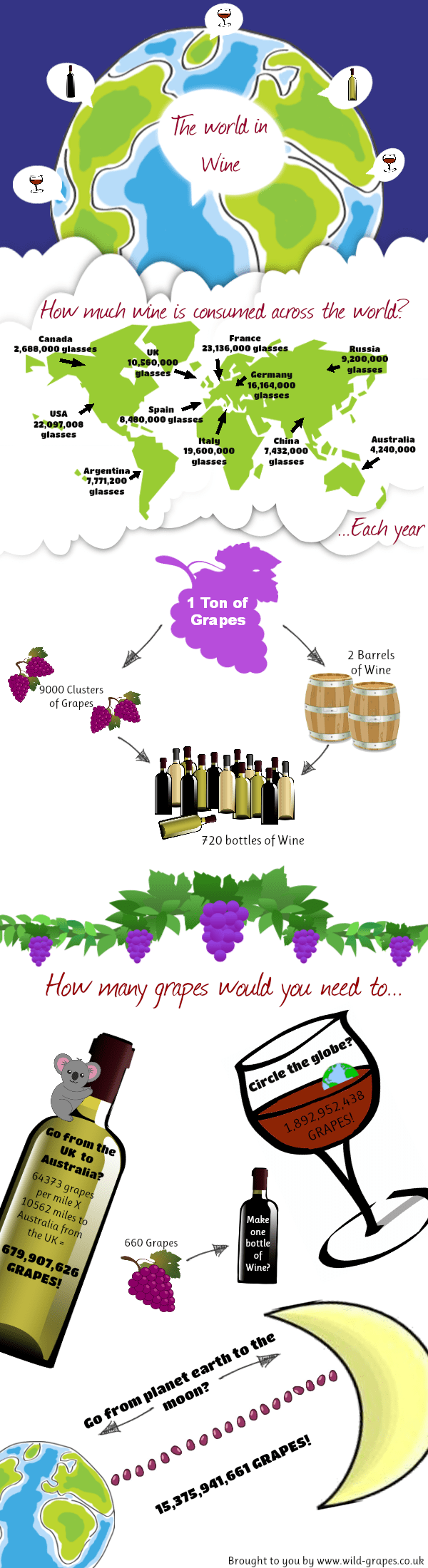 the world in wine