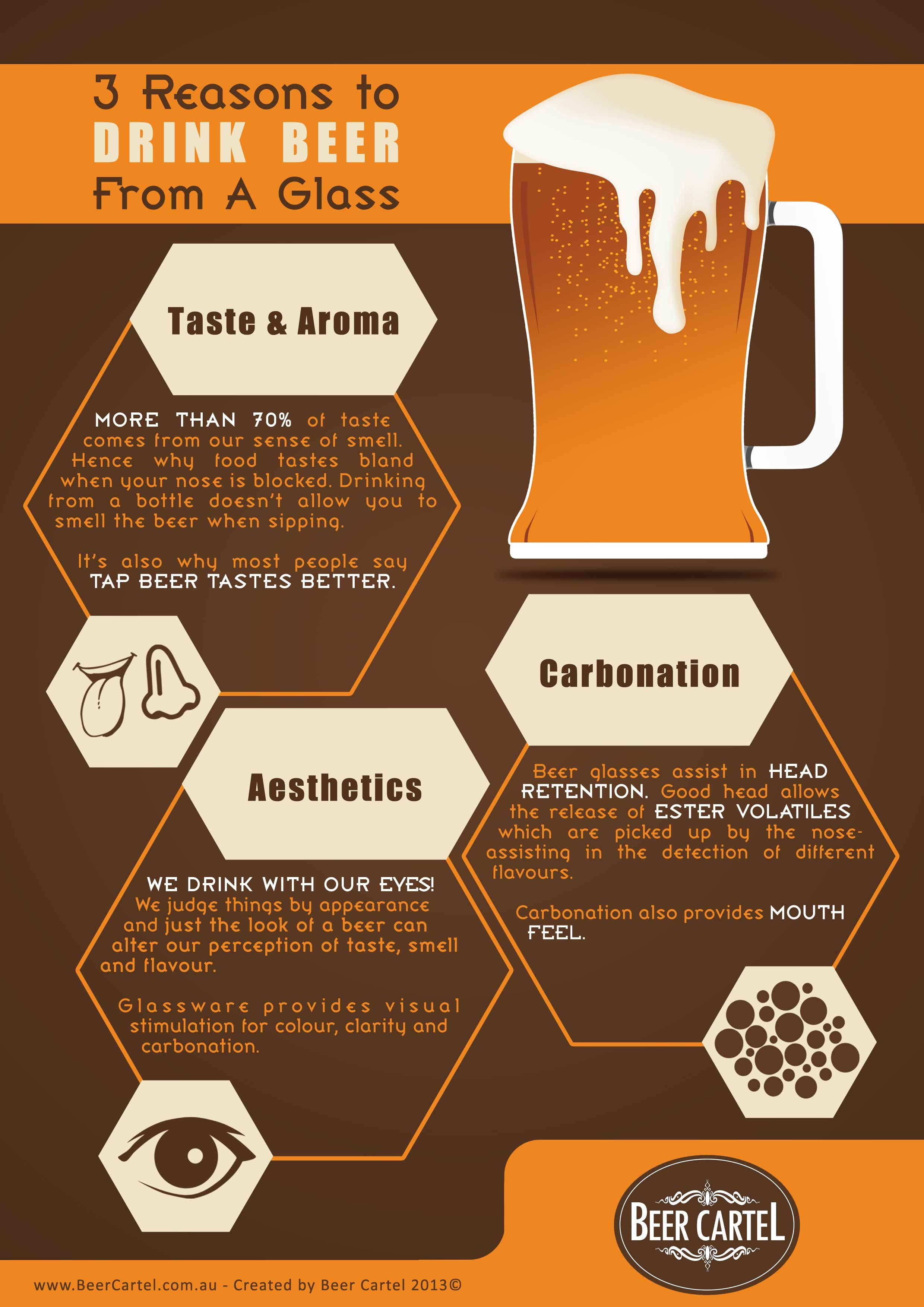 top 3 reasons to drink beer from a glass