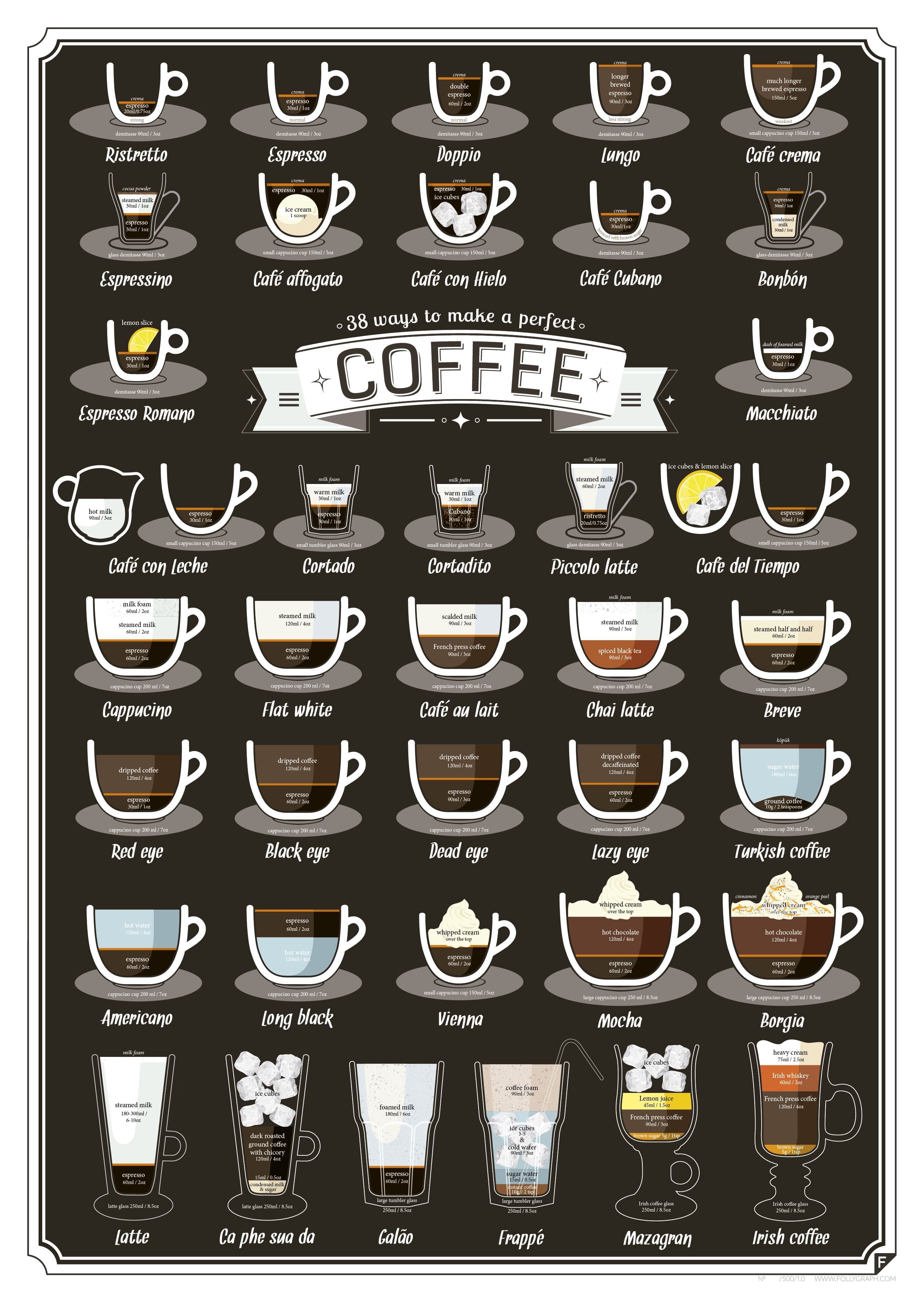 38-ways-to-make-a-perfect-coffee_53f5ef2b62be0.jpg