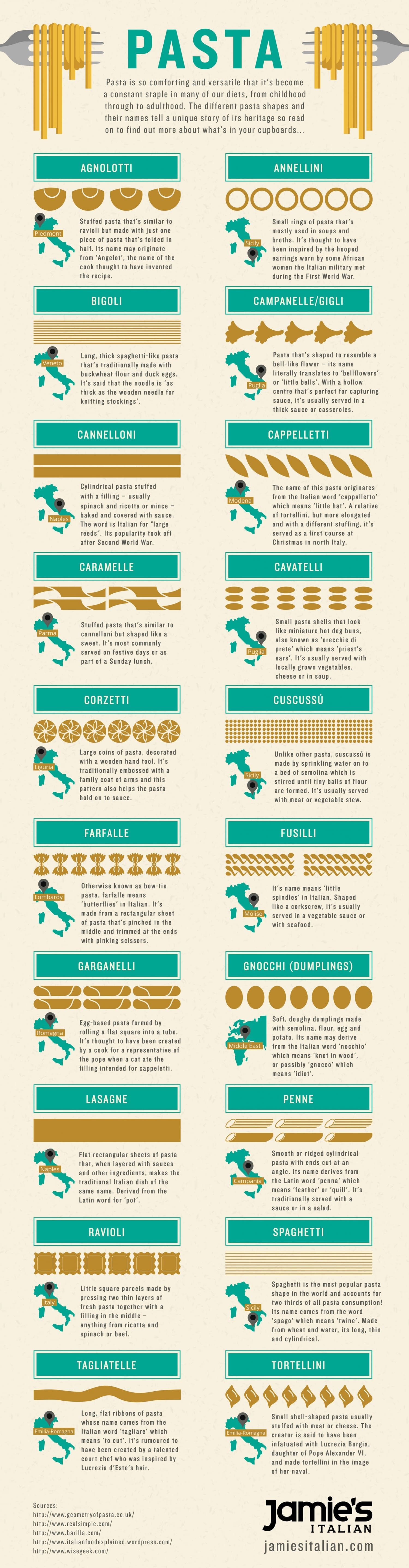 a-guide-to-pasta_5609694a8d6ae_w1500.jpg
