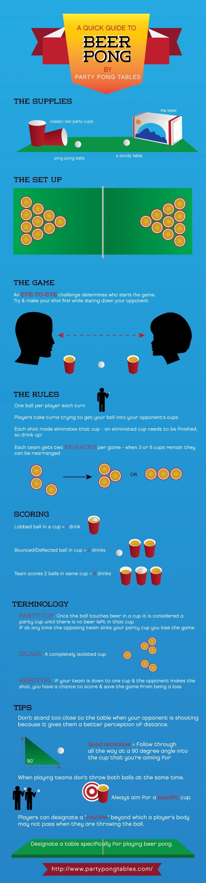 A Quick Guide to Beer Pong
