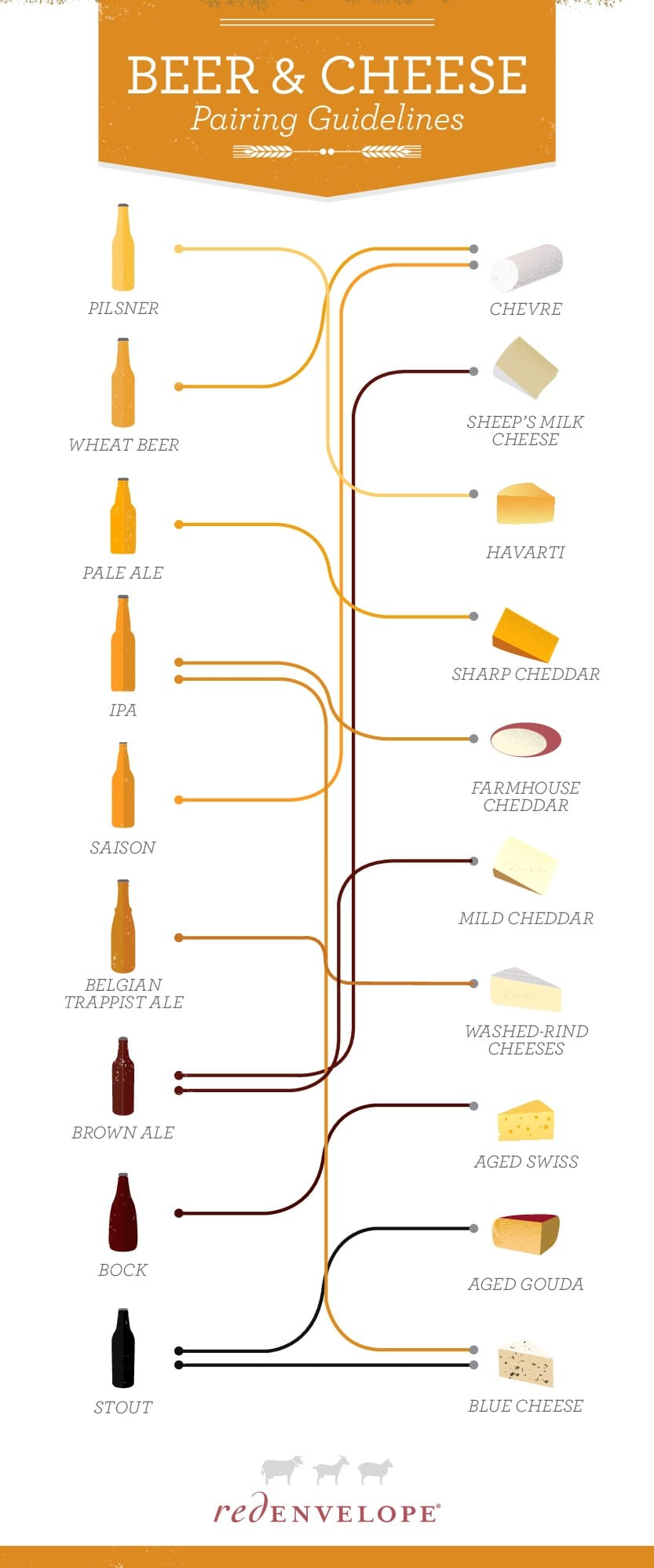 beer-and-cheese-pairing-guide_52e921e29818b.jpg