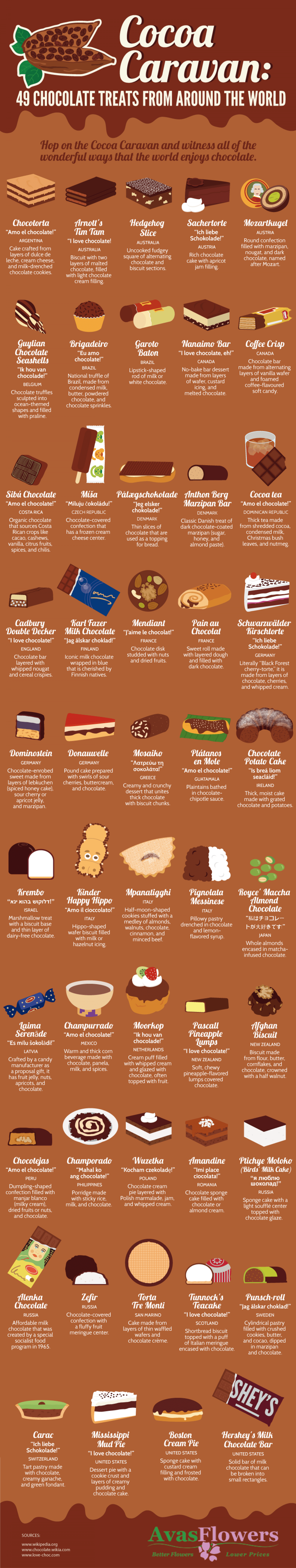 cocoa-caravan-49-chocolate-treats-from-around-the-world_560976aa2ba51_w1500.png