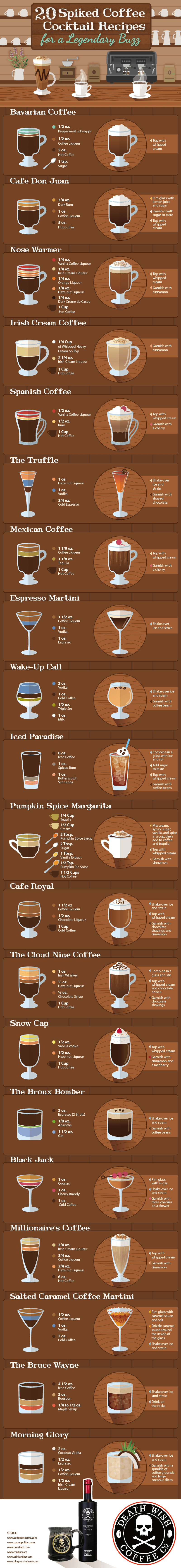 20 Spiked Coffee Cocktail Recipes for a Legendary Buzz - DeathWishCoffee.com - Infographic