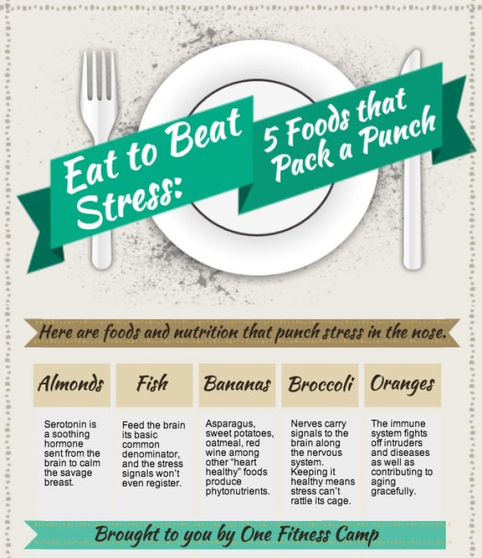 Eat to Beat Stress: 5 Foods that Pack a Punch