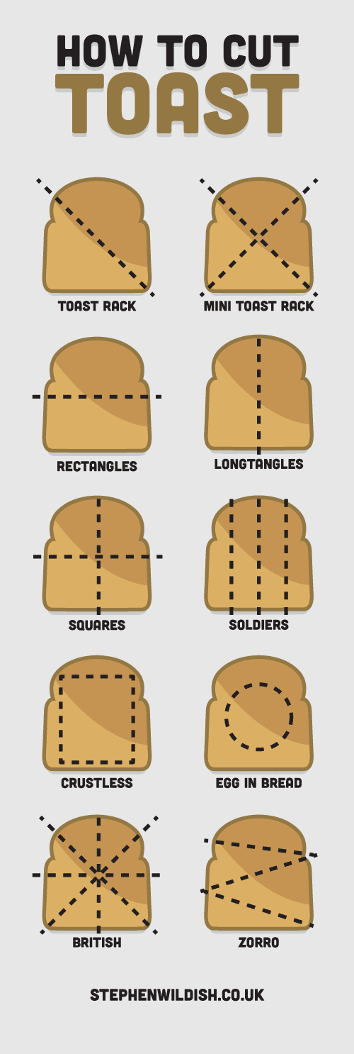 How to Cut Toast