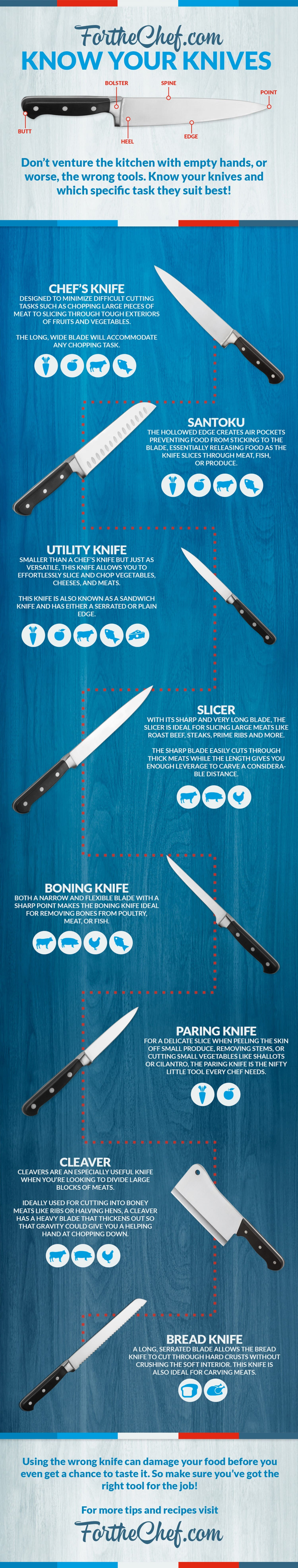 know-your-knives--a-guide-to-kitchen-knives_57ed29cb75296_w1500.jpg