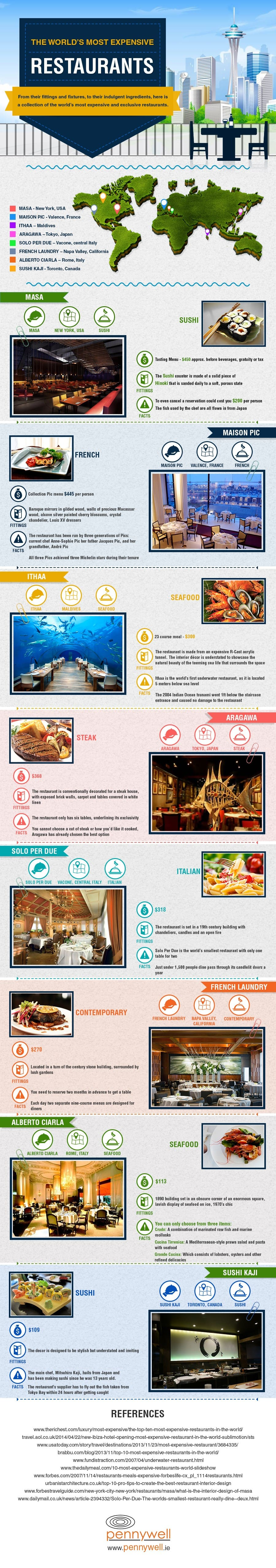 Expensive-Restaurants-Infographic