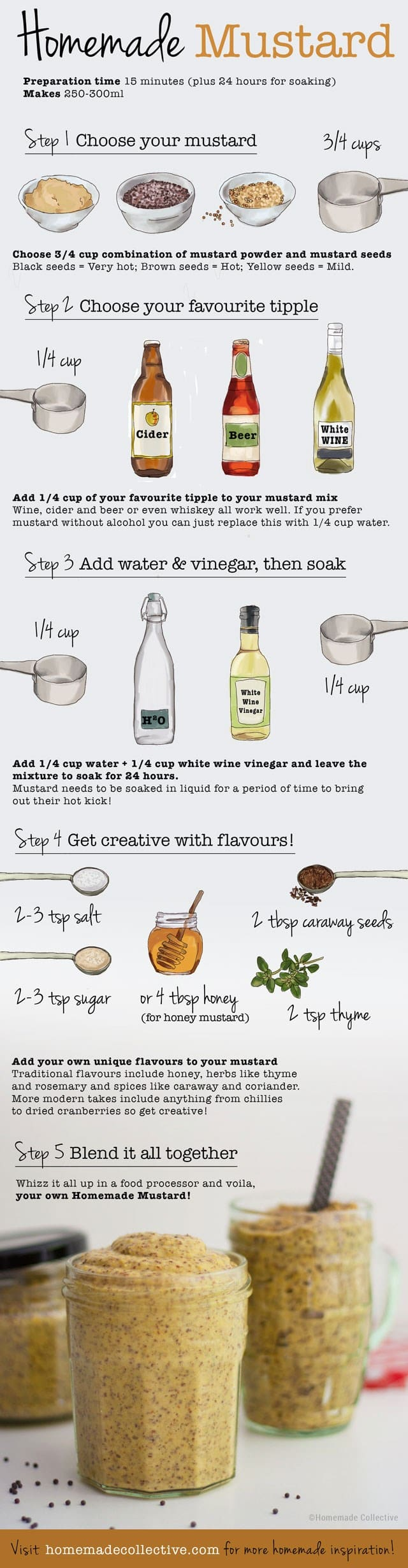 Homemade-Mustard_Infographic