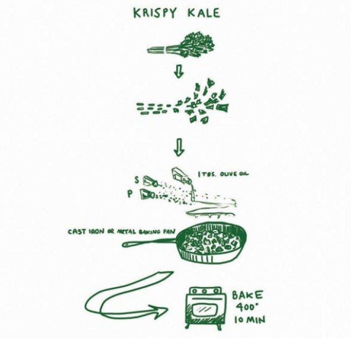 Picture Book | Kale