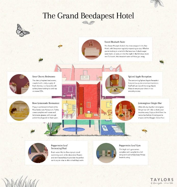 The Grand Beedapest Hotel