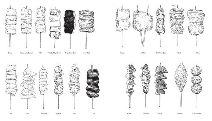 Yardbird_Charcoal and Chicken_Skewers