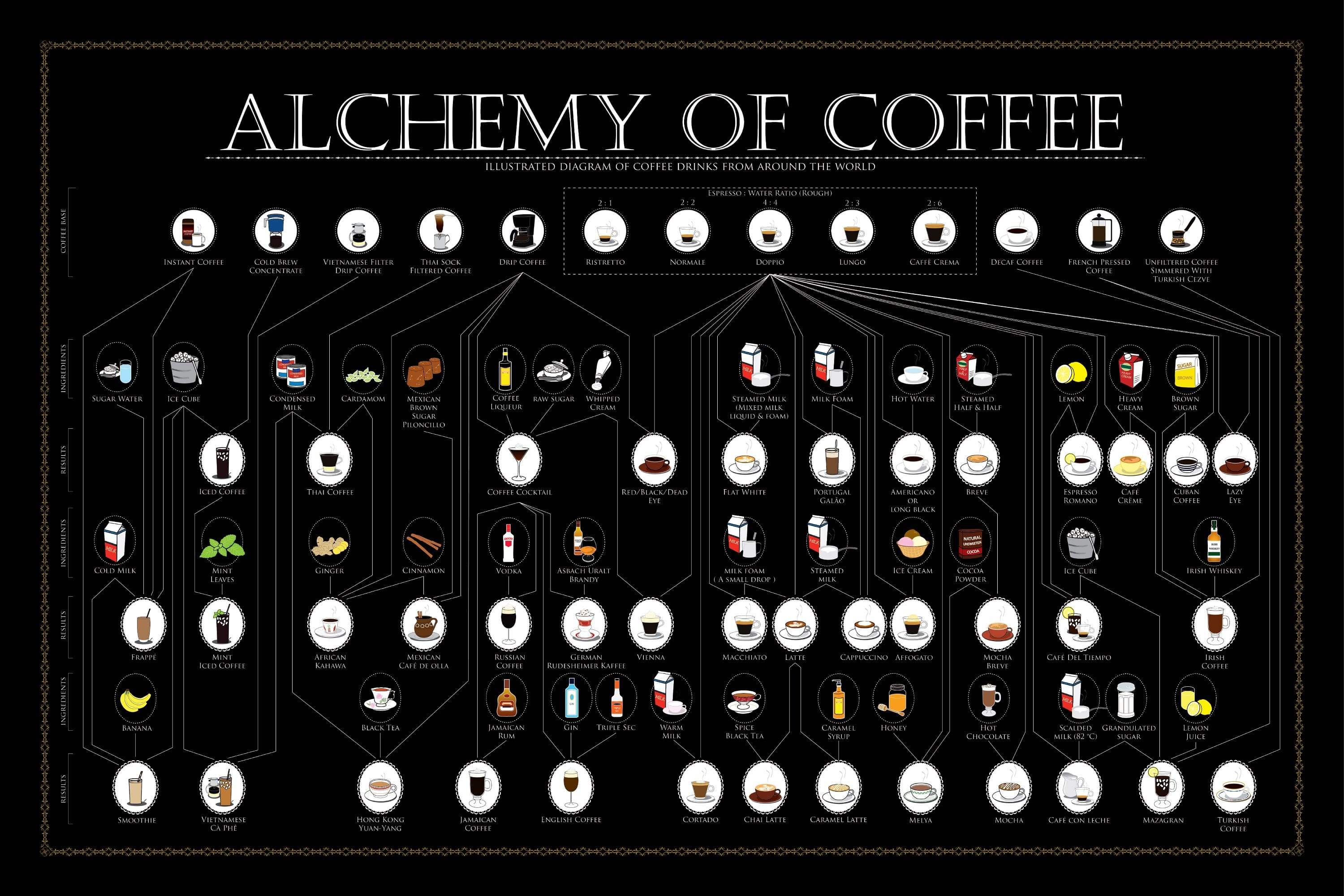 alchemy-of-coffee-XL