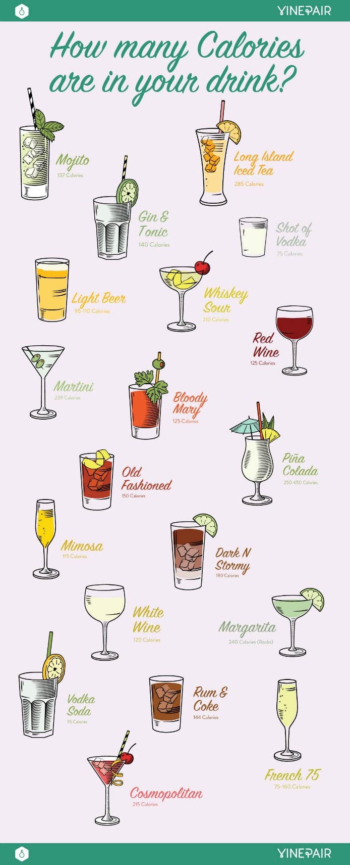 alcoholic-drinks-calories-infographic