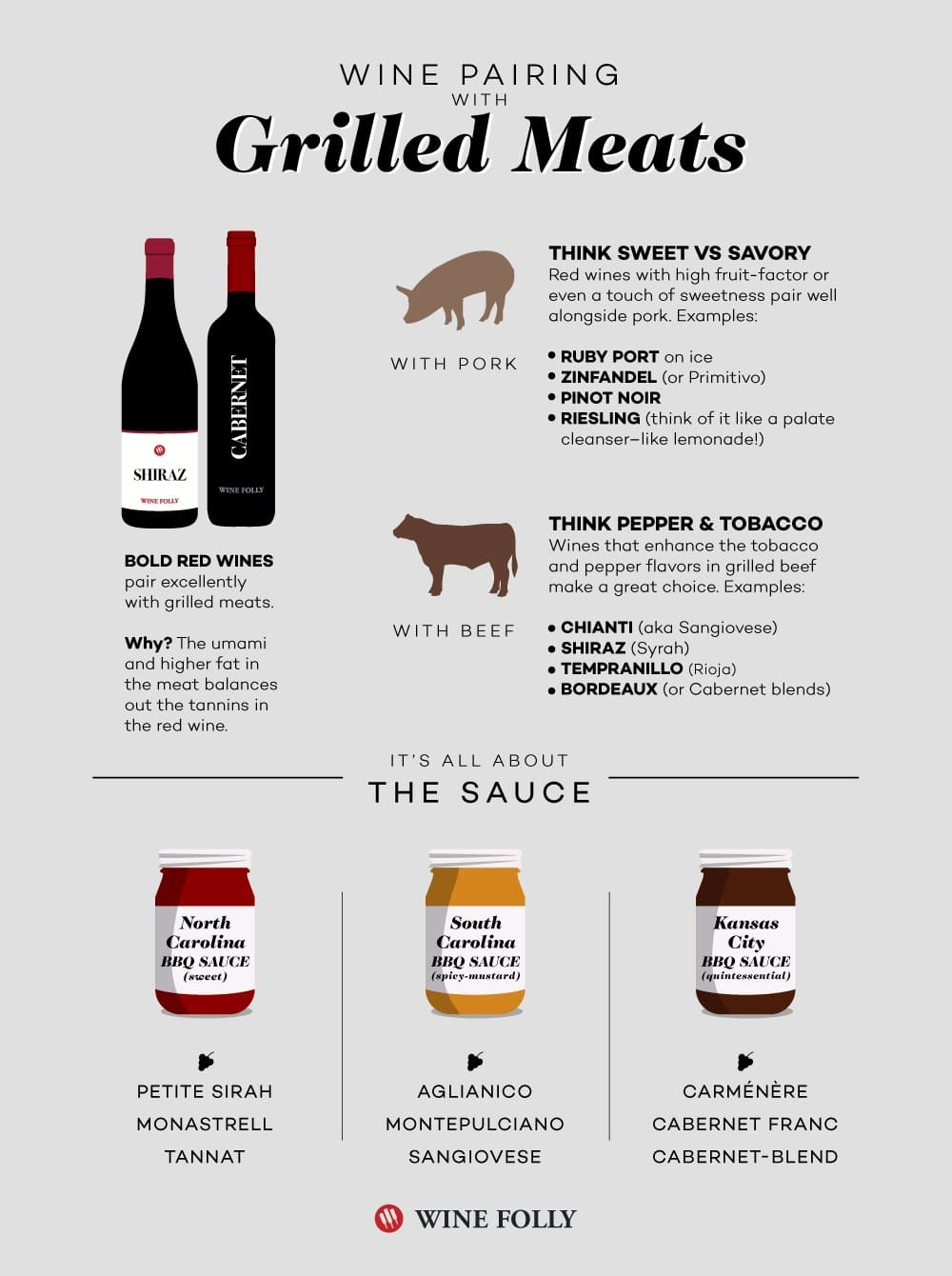 barbecue-pork-beef-wine-pairing-wine-folly