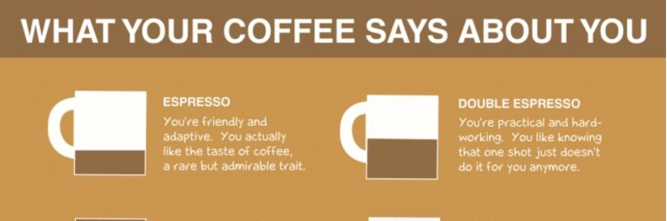 coffee-personality-infographic