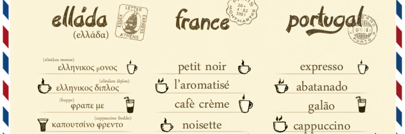 coffee-styles-infographic