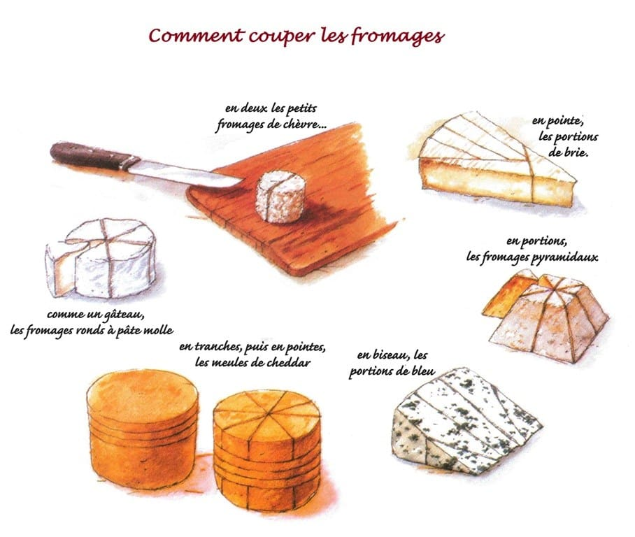 original_comment-couper-fromage.jpg