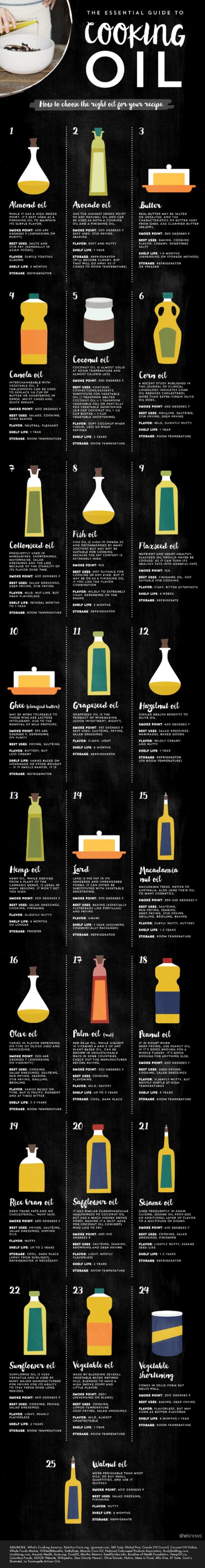 cooking-oil-Infographic