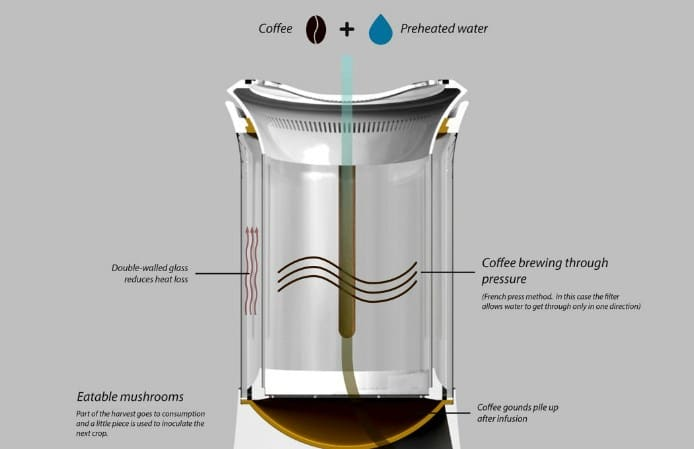 hifa-coffee-maker-how-it-works