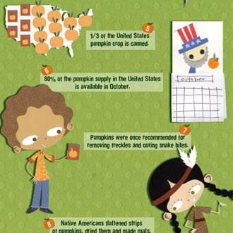 Pumpkin Facts | Infographic