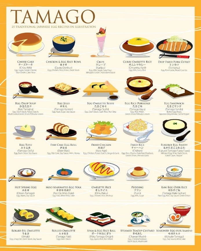 japanese-egg-dishes-infographic