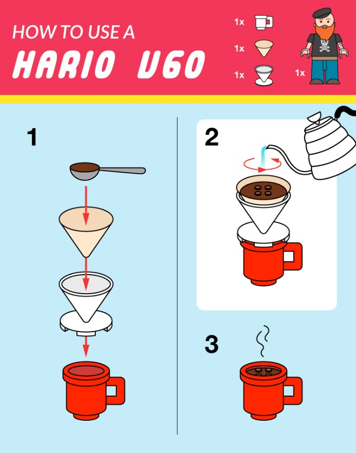 lego-coffee-guide-1