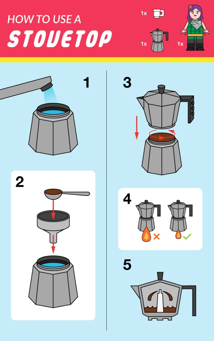 lego-coffee-guide-2