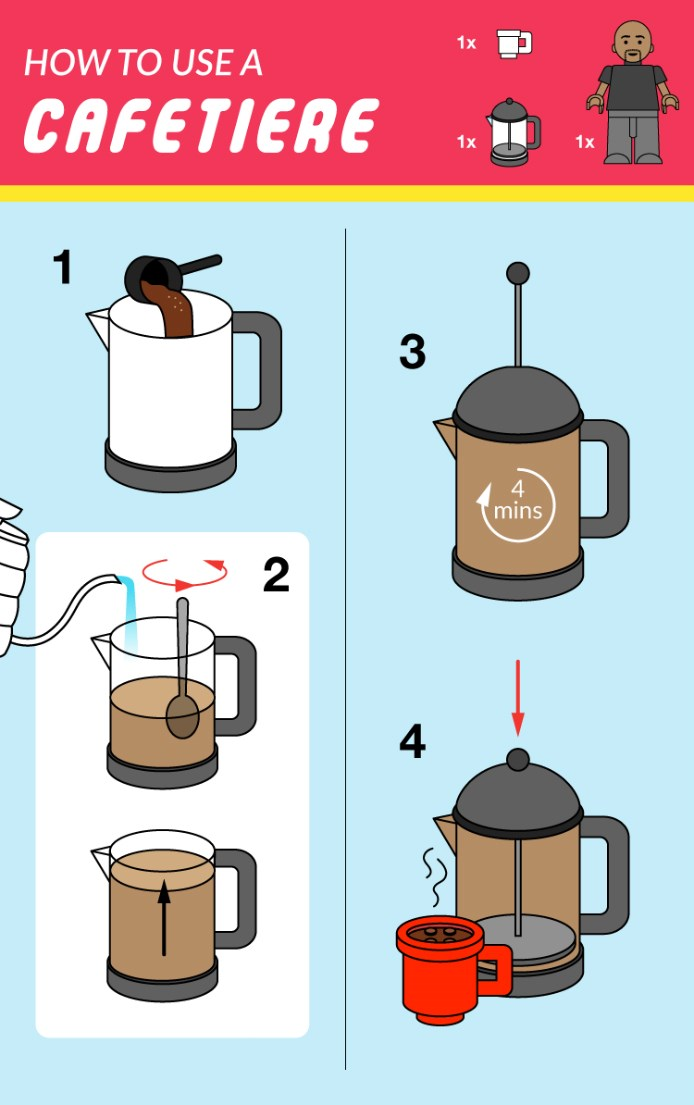 lego-coffee-guide-4