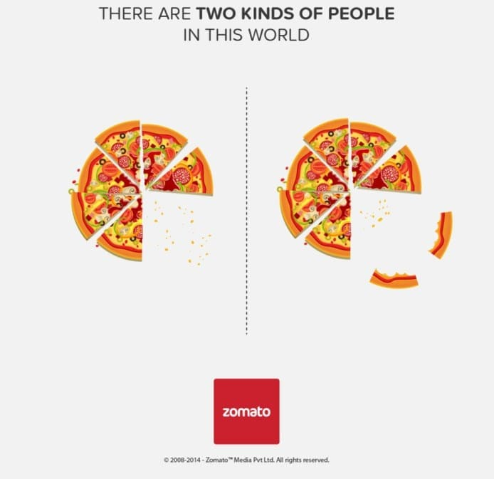 Zomato | Pizza