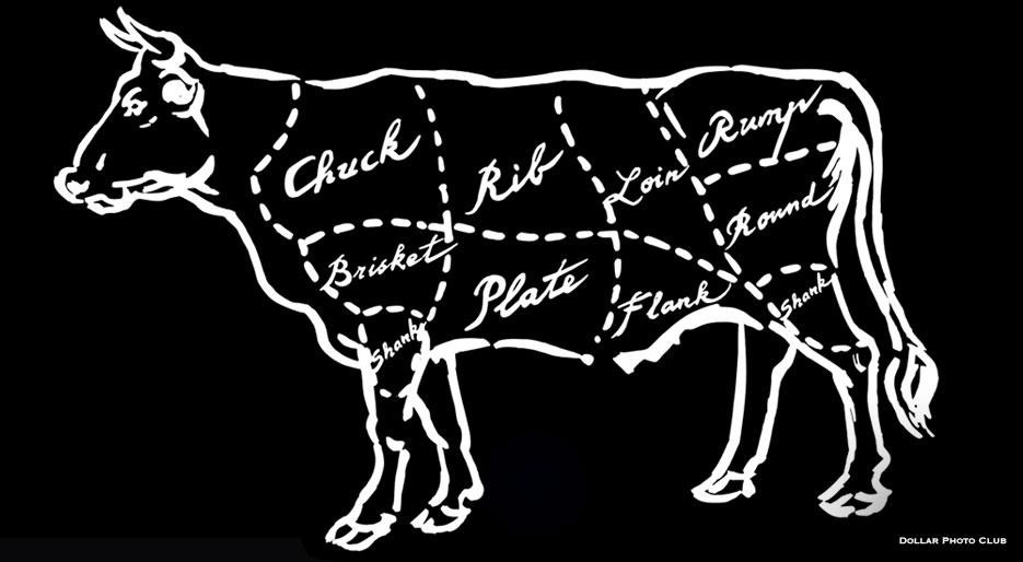 read-meat-shopping-guide-finedininglovers