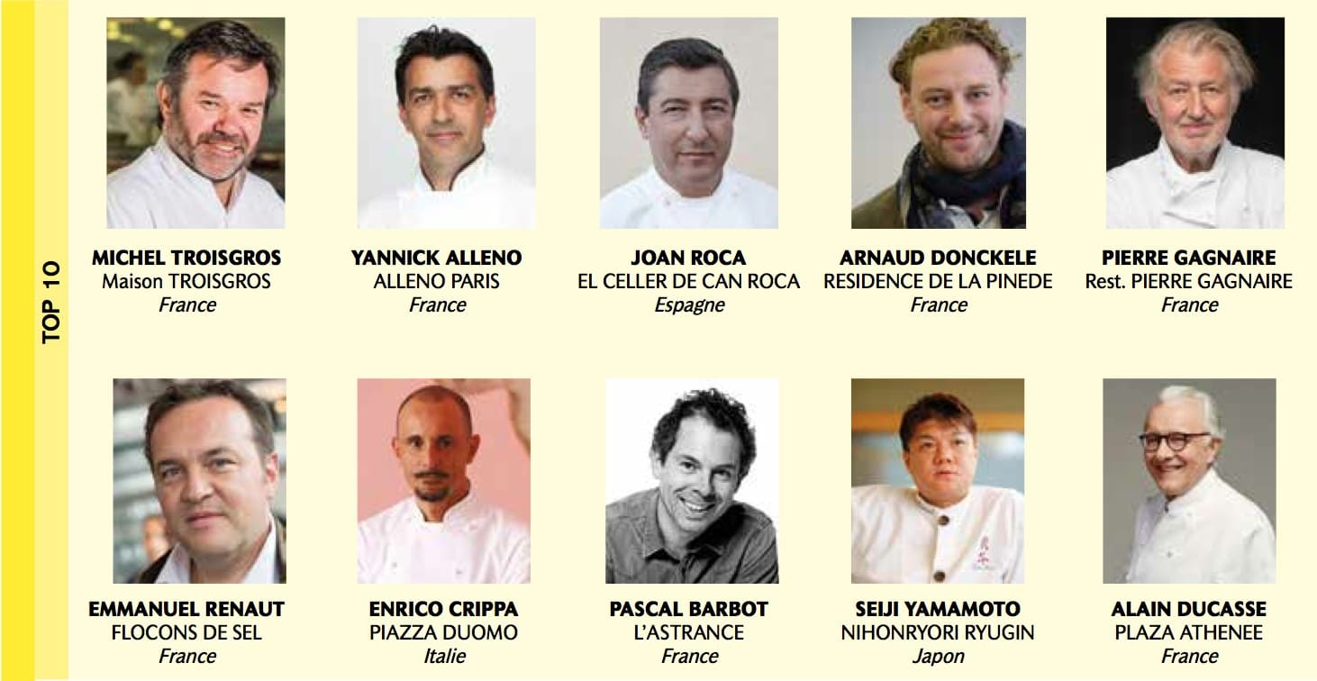 10 Best Chefs in the World