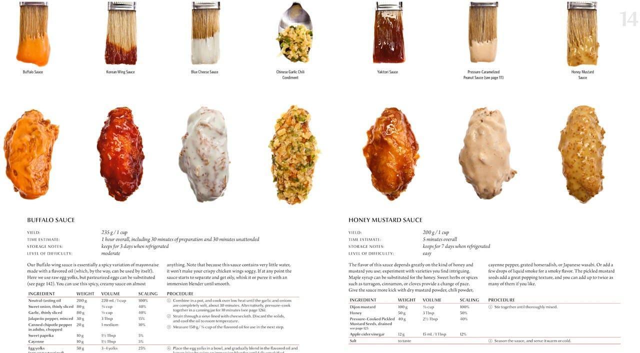 original_09-Chicken-wing-variations.jpg