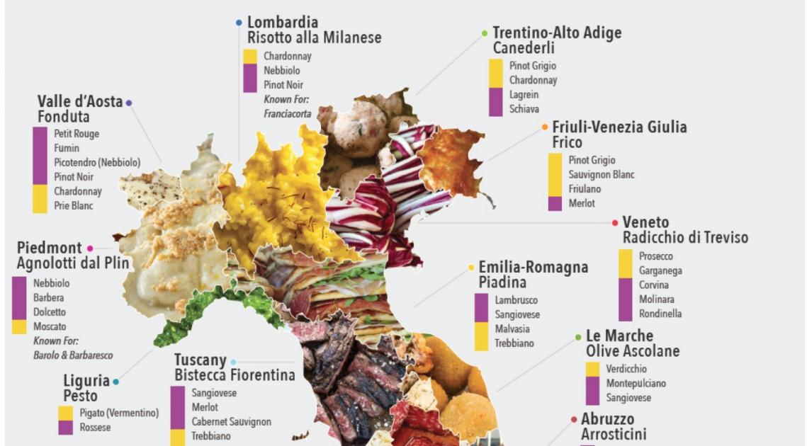 Best Food In Italy 20 Iconic Regional Foods Of Italy