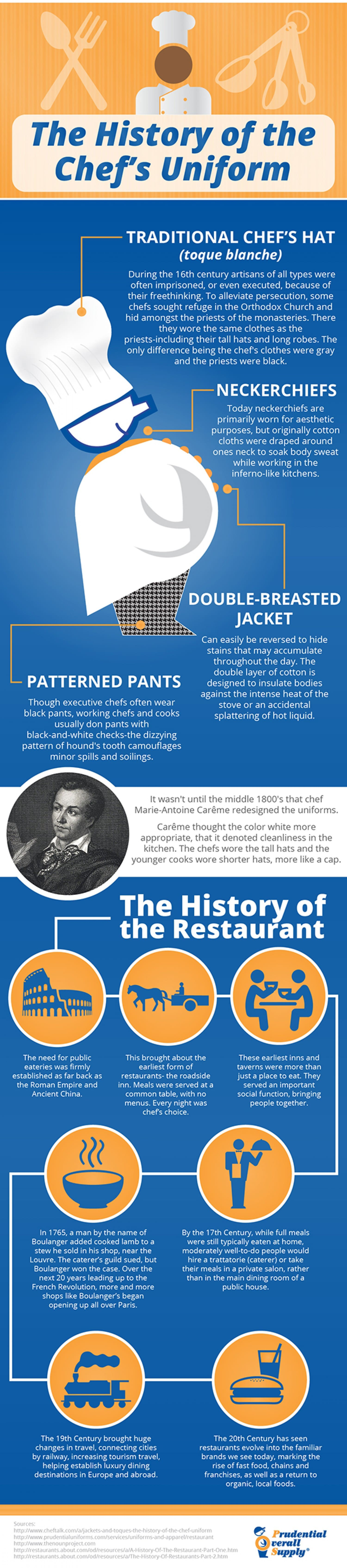 the-history-of-the-chefs-uniform_53551cdbadf1a_w1500.jpg