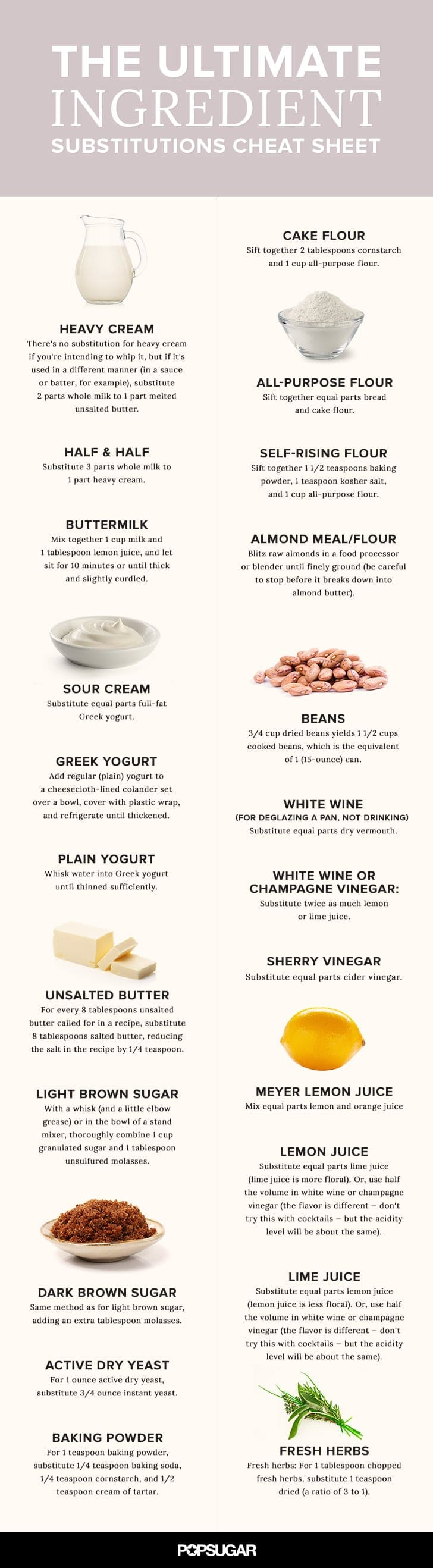 ultimate-ingredient-substitutions-guide.jpg