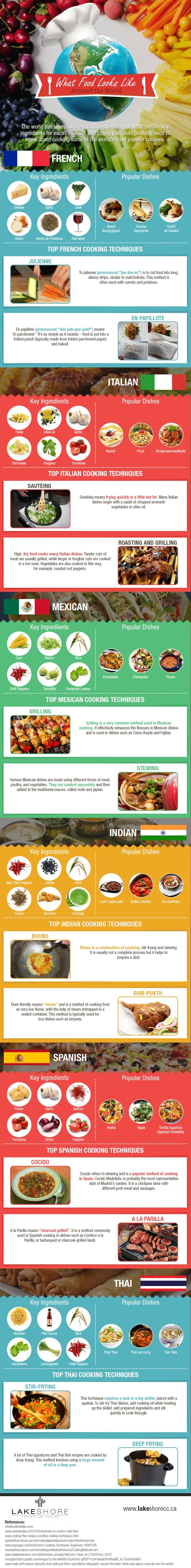 what-food-looks-like-around-the-world--infographic_54feee066f2e3_w694.jpg