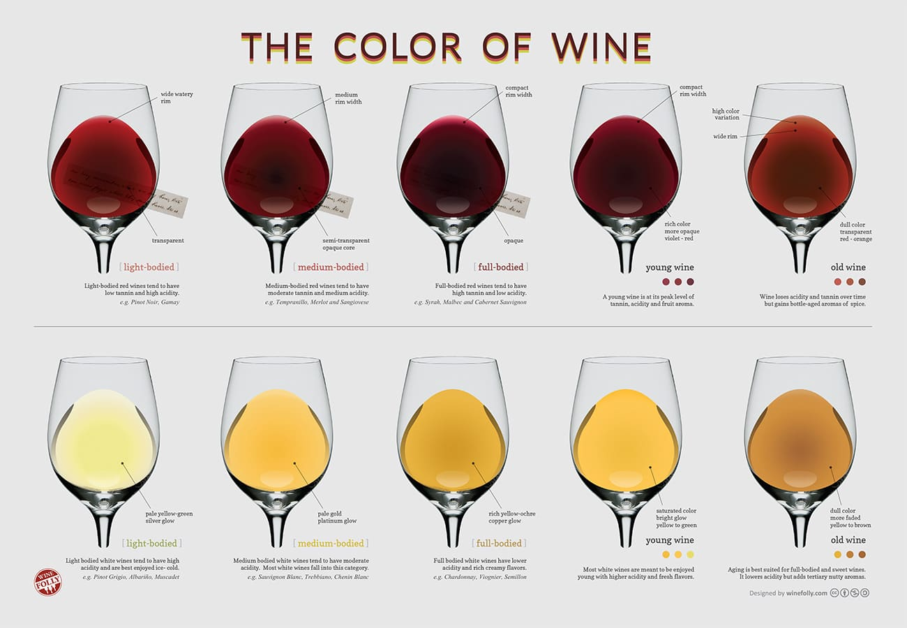 wine-color-chart1.jpg